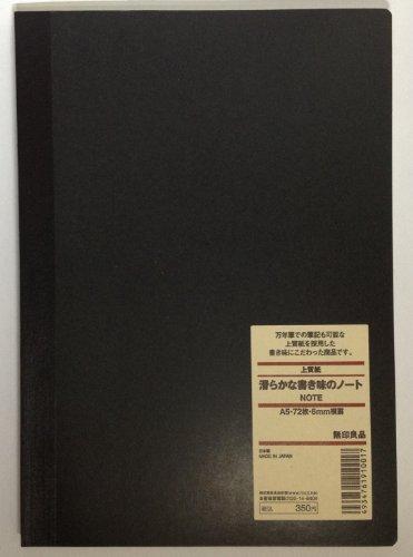 MUJI Paper Notebook A5 6mm Rule 72sheets