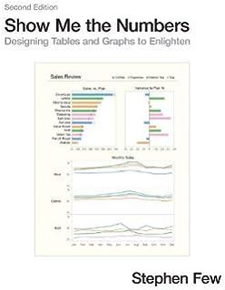 Information Dashboard Design The Effective Visual Communication Of Data Few Stephen 9780596100162 Amazon Com Books