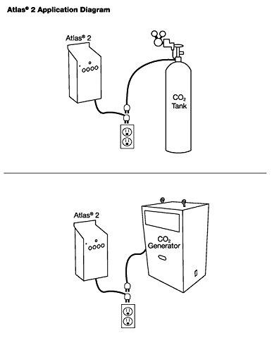 co2 tank diagram