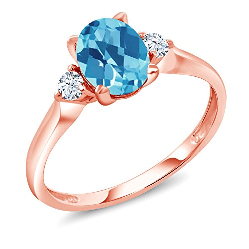 Rose Ring Sapphire (1.40Ct Checkerboard Swiss Blue Topaz Created Sapphire 10K Rose Gold 3-Stone Ring (Size 7))
