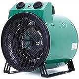 Simplicity 3kW Greenhouse fan heater