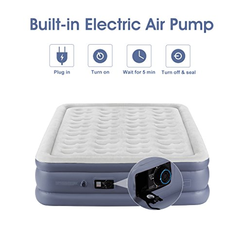 LANGRIA Air Mattress Plush Flocked Elevated Air Bed with Easy Inflate Built In Electric Pump Comfortable Water and Tear Resistant Adjustable Firmness for Home Camping RV (18 Inches Height)