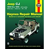 Haynes Publications, Inc. 50020 Repair Manual