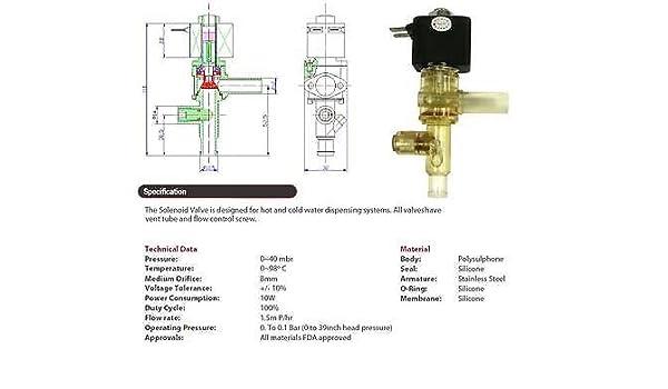 Caldera de la válvula de solenoide Universal de un solo (café y máquina expendedora), 110 V de CA: Amazon.es: Hogar