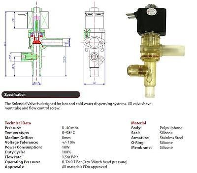 Universal Single Boiler Solenoid Valve (Coffee & Vending Machine ...
