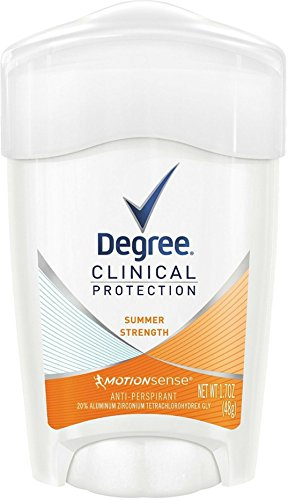 Degree Clinical Protection Anti-Perspirant & Deodorant, Summer Strength 1.7 oz (Pack of 9)