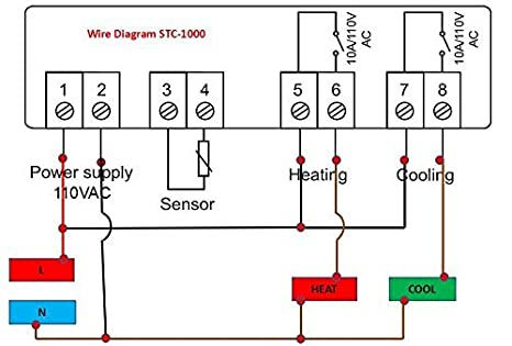elitech stc 1000 temperature controller origin digital 110v rh amazon com stc 100 wiring diagram dta stc wiring diagram
