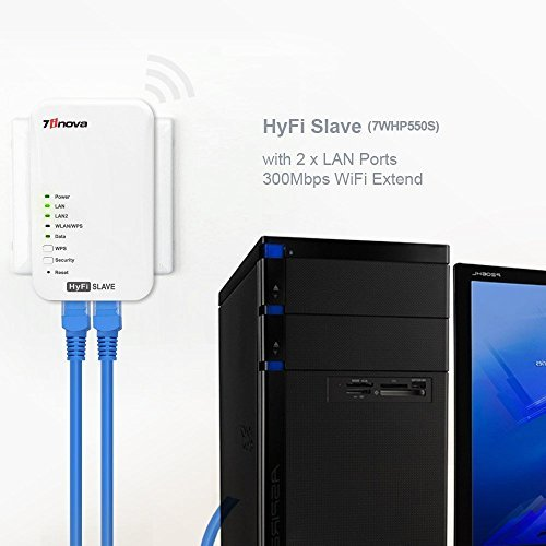 7inova AV500 Ethernet Powerline Router Adapter With N300 Internet Bridge Extender, Twin Wifi Kit by 7INOVA (Image #2)