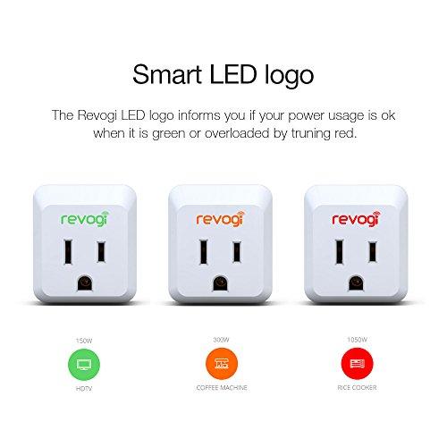 Revogi SPB411 Smart Meter Plug by Revogi (Image #4)