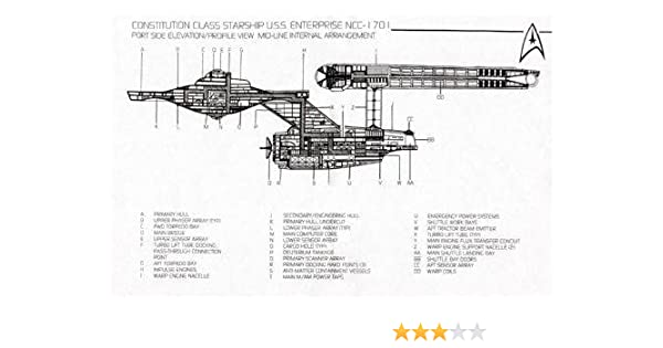 Amazon Uss Enterprise Deck Plans Star Trek Poster 24x36 Prints