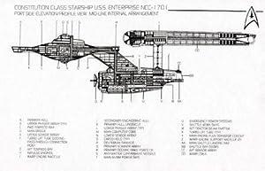 Amazon.com: Uss Enterprise Deck Plans Star Trek Poster