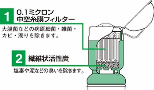 Super Delios Portable Water Purifier Urban Tech (Super Deli Male) by URBAN TECH (Image #1)
