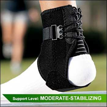 futuro ankle support instructions