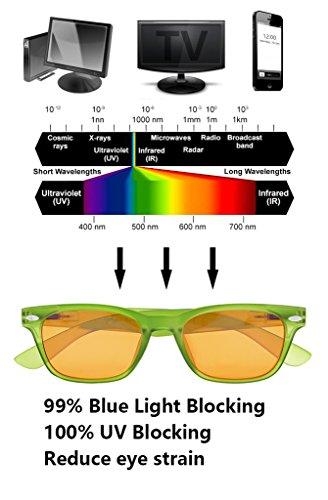 Prevenir Jeux Pour 00 Eyekepper Lecture Televison De Blocage Lunettes Lumiere Fatigue Jaune 2 Bleue Les Bleu Matte matte Oculaire La 0xqwztwWTf