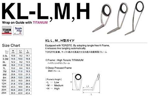 富士工業(FUJI KOGYO) SiCリング 糸巻式 KL-L、M、H型ガイド T-KLSG 5.5M