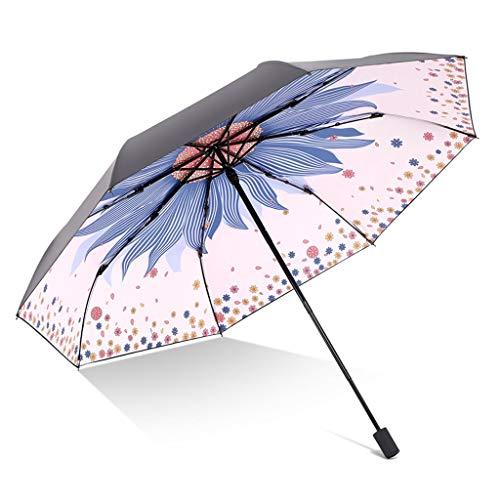 Hzpxsb Illustration Hand-Painted Umbrella Parasol/Sun Protection Umbrella for Men and Women Folding Umbrella (Color : Pink)