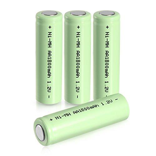 Best Battery For Solar - 8