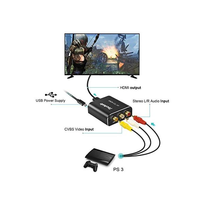 41IS2t%2BeHGL Haz clic aquí para comprobar si este producto es compatible con tu modelo ? RCA a HDMI - Conversión de señales de audio y video analógicas (compuestas) a señales HDMI. La avanzada tecnología de conversión de video de AV a HDMI con una escala de hasta 1080p / 720p hace que la imagen sea más vívida. ? Sólido y Estable - La carcasa metálica de aluminio es ligera, compuesto de alta calidad 3 x RCA con anti-interferencias, lo que hace que la imagen sea clara y estable, sin parpadeo ni distorsión.