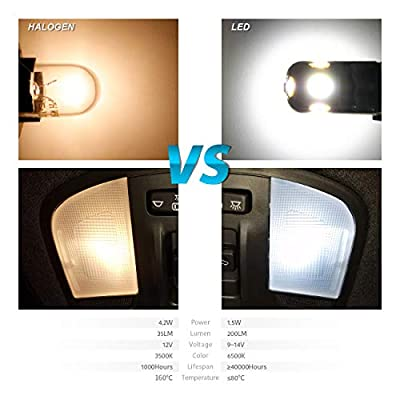 LUYED 10 X Super Bright 3030&020 8-EX Chipsets Canbus W5W 194 168 2825 Led Bulbs,Xenon White(Surface All-Metal Design): Automotive