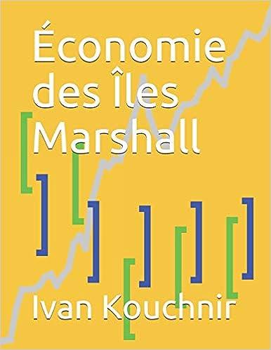 Économie des Îles Marshall