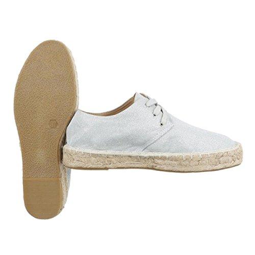 Cordones Mujer Cingant Lona de Woman Zapatos con UtTnrq6YTw