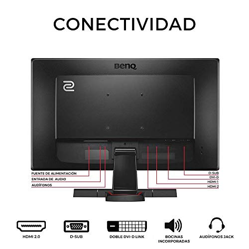 Build My PC, PC Builder, BenQ RL2455S