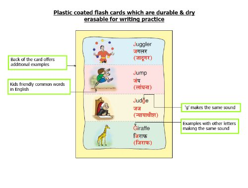 Hindi Flash Cards (Use English words to learn Hindi sounds ...