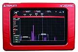 Triplett WiFi Hound 2.4 GHz and 5 GHz Wireless