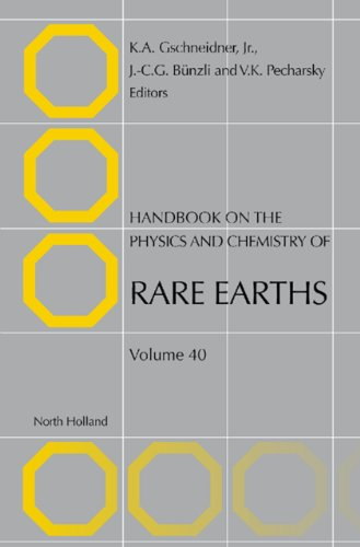 Download Handbook on the Physics and Chemistry of Rare Earths: 40 Pdf
