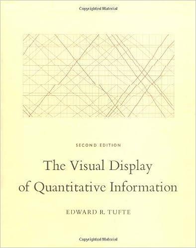La presentación visual de información cuantitativa