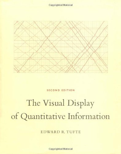 The Visual Display of Quantitative Information [Hardcover] [May 2001] (Author) Edward R. Tufte