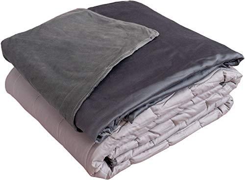 Active-Corner-Weighted-Blanket