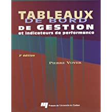 Tableaux de bord de gestion etindicateu