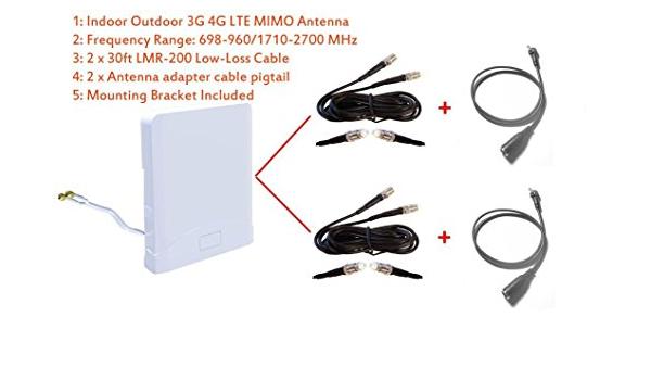 Antena MIMO 3G 4G LTE de Banda Ancha para Vodafone Wi ...