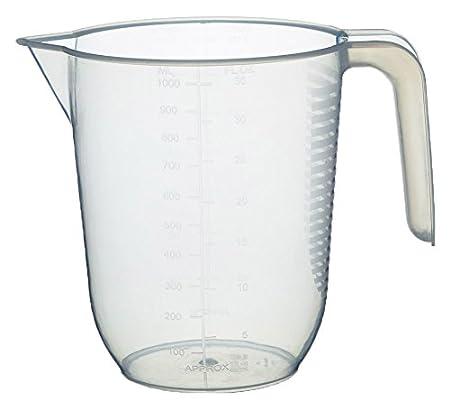 Compra Kitchencraft pequeño plástico Medición jarra, 1 L (1, 75 ...