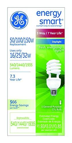 GE DAYLGHT LIGHTING MfrPartNo 63517