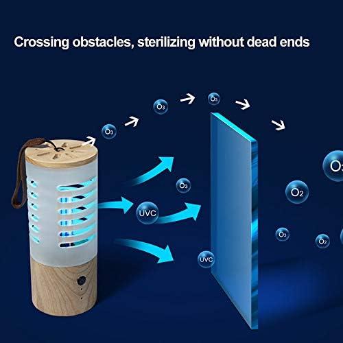 Xinyexinwang USB Ultraviolett-Sterilisationslampe 360-Grad-Sterilisation Nachtlicht Ozonreinigung Desodorierungsreinigung De-Mite Kill LED Home Car