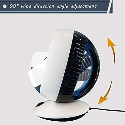 FHDF Ventilador de mesa portátil con sistema de silenciamiento de ...