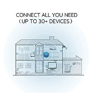 Tenda AC10U Smart Gigabit Wi-Fi Router AC1200 Dual Band w/Parental Control + MU-MIMO + Smart WiFi App Management + USB…