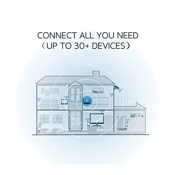 Tenda AC10U Smart Gigabit Wi-Fi Router AC1200 Dual Band w/Parental Control + MU-MIMO + Smart WiFi App Management + USB Port 3 Stream in 4K on multiple devices and get lightning-quick connections by upgrading to Tenda's enhanced 1200 Mbps high speed Wi-fi technology (300mbps@2. 4GHz +867Mbps@5GHz) Link up to 30 wireless devices like the Google assistant, Alexa and various steaming devices, simultaneously, while maintaining optimum network conditions 4 omni-directional antennas with beamforming and Mu-Mimo technology, deliver high-speed internet throughout your home and provide seamless coverage for up to 2000 Sq. ft