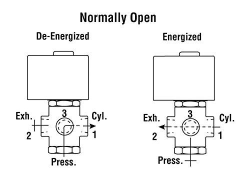 asco 8320g194 wiring diagram example electrical circuit u2022 rh labs labs4 fun