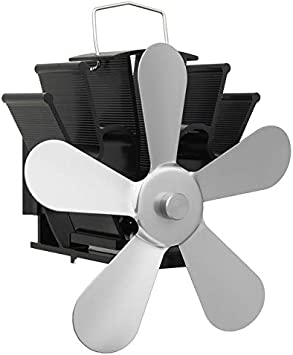 BTCS-X ® Montado en la Pared de calefacción Estufa Ventilador ...