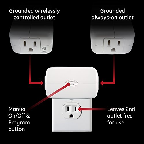 GE ZigBee Wireless Smart Lighting Control Appliance Switch, Plug-In, On/Off, 2-Outlet, LED & CFL Compatible, Energy Monitoring, HA1.2, Works with Alexa, Echo Plus and Deco M9 Plus, 45853GE by GE (Image #4)