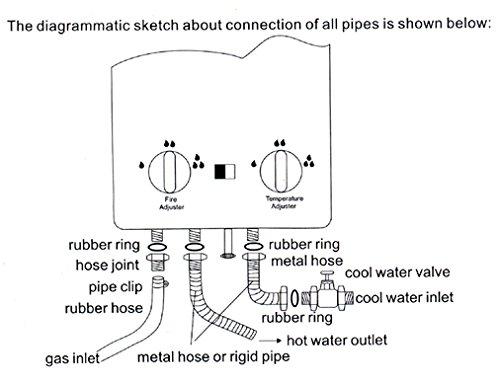 bajaj geyser wiring diagram