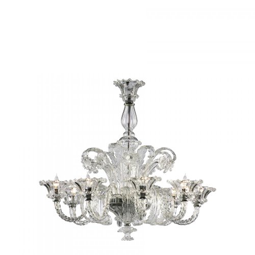 Cyan Design 6526-8-00 Eight Lamp Chandelier (Lighting Cyan)