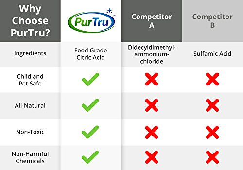Coffee and Espresso Machine Descaling and Cleaning Solution (2 Pack) - All Natural Descaler and Cleaner For Keurig, Bunn, Delonghi, Nespresso and All Drip Coffee, Espresso and Single Cup Machines by PurTru (Image #2)