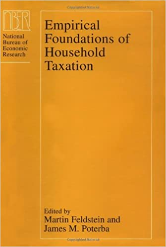 Projecr report on taxation