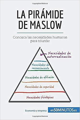 teoria de maslow para o marketing