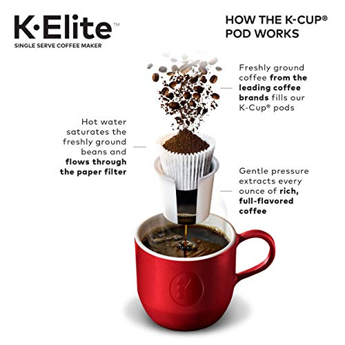 Keurig K-Elite K Single Serve K-Cup Pod Maker, with Strong Temperature Control, Iced Coffee Capability, 12oz Brew Size, Programmable, Brushed Silver