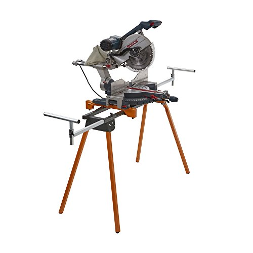 Buy miter saw on the market